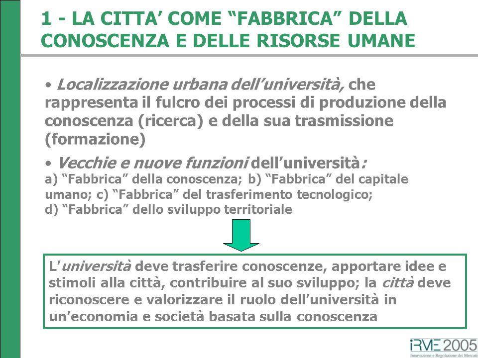 1 - LA CITTA COME FABBRICA DELLA CONOSCENZA E DELLE RISORSE UMANE Localizzazione urbana delluniversità, che rappresenta il fulcro dei processi di prod