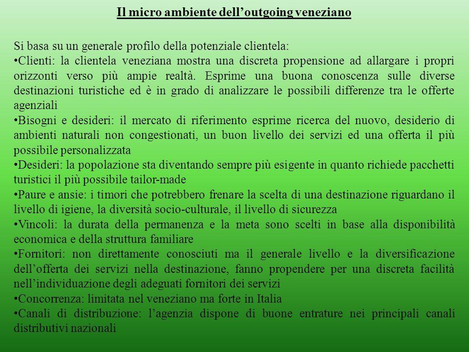 Il micro ambiente delloutgoing veneziano Si basa su un generale profilo della potenziale clientela: Clienti: la clientela veneziana mostra una discret