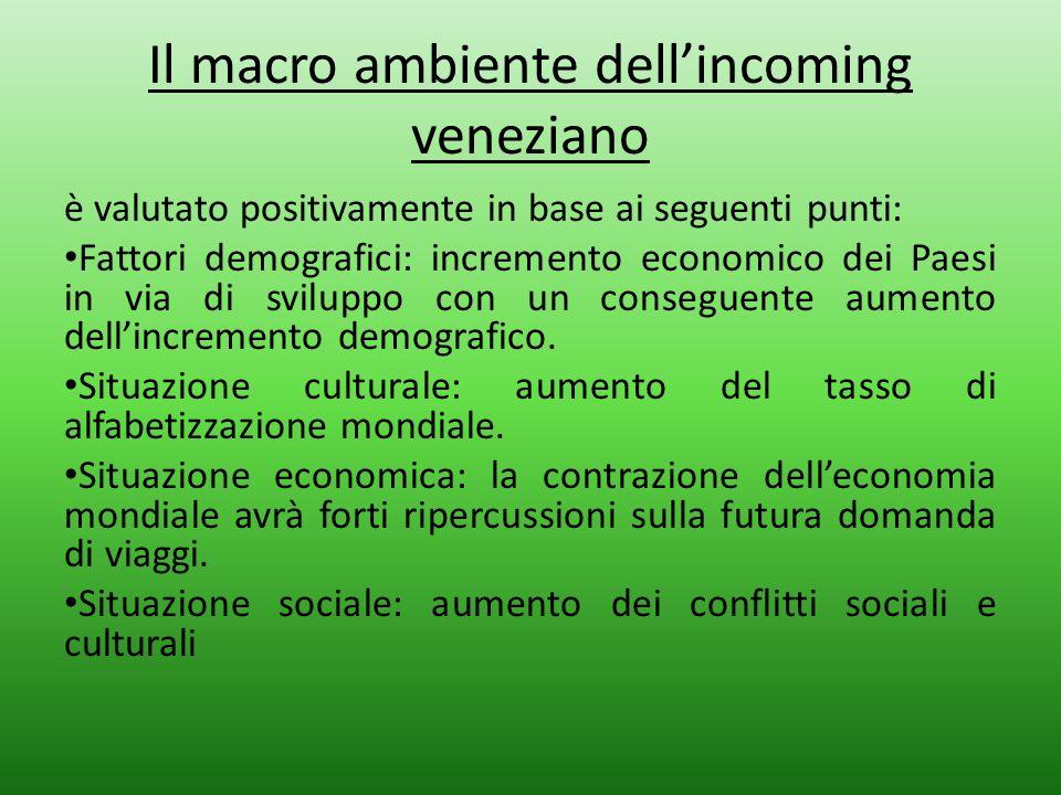 Il macro ambiente dellincoming veneziano è valutato positivamente in base ai seguenti punti: Fattori demografici: incremento economico dei Paesi in vi