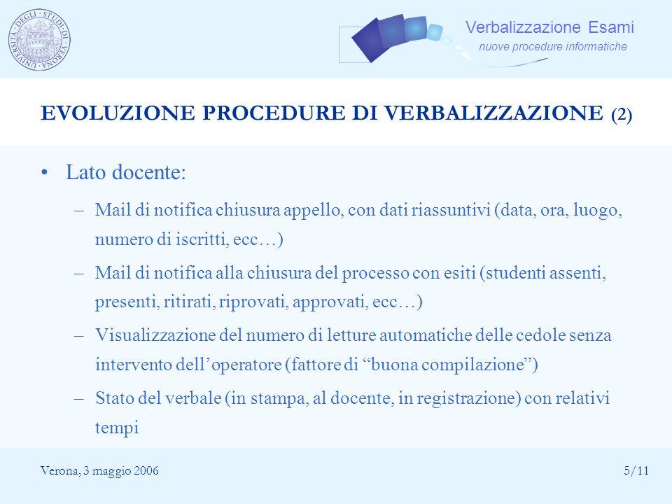 Verbalizzazione Esami nuove procedure informatiche Verona, 3 maggio 20065/11 EVOLUZIONE PROCEDURE DI VERBALIZZAZIONE (2) Lato docente: –Mail di notifi