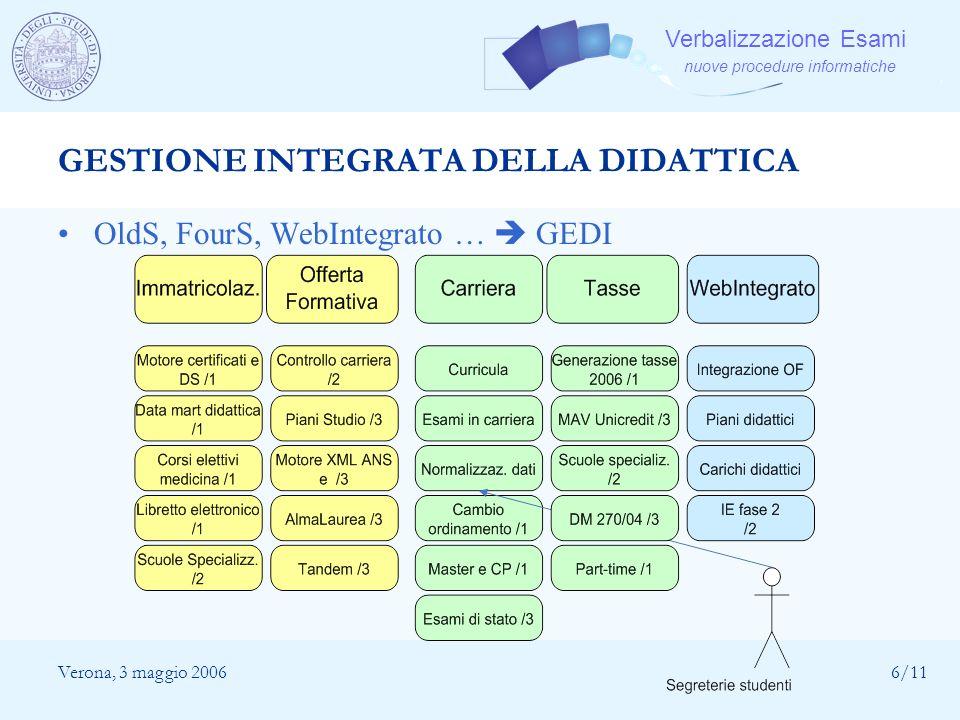 Verbalizzazione Esami nuove procedure informatiche Verona, 3 maggio 20066/11 GESTIONE INTEGRATA DELLA DIDATTICA OldS, FourS, WebIntegrato … GEDI