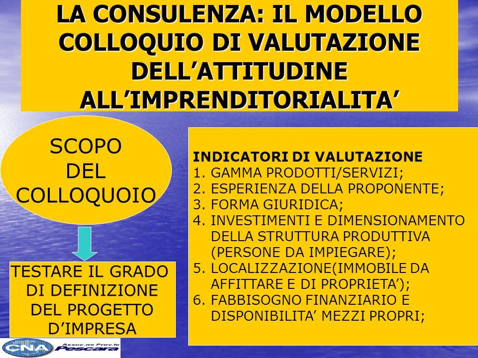LA CONSULENZA: IL MODELLO COLLOQUIO DI VALUTAZIONE DELLATTITUDINE ALLIMPRENDITORIALITA SCOPO DEL COLLOQUOIO TESTARE IL GRADO DI DEFINIZIONE DEL PROGETTO DIMPRESA INDICATORI DI VALUTAZIONE 1.GAMMA PRODOTTI/SERVIZI; 2.ESPERIENZA DELLA PROPONENTE; 3.FORMA GIURIDICA; 4.INVESTIMENTI E DIMENSIONAMENTO DELLA STRUTTURA PRODUTTIVA (PERSONE DA IMPIEGARE); 5.