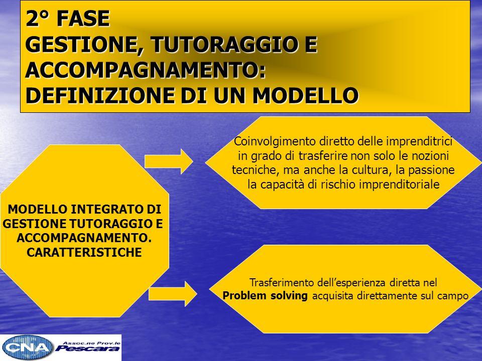 2° FASE GESTIONE, TUTORAGGIO E ACCOMPAGNAMENTO: DEFINIZIONE DI UN MODELLO MODELLO INTEGRATO DI GESTIONE TUTORAGGIO E ACCOMPAGNAMENTO.