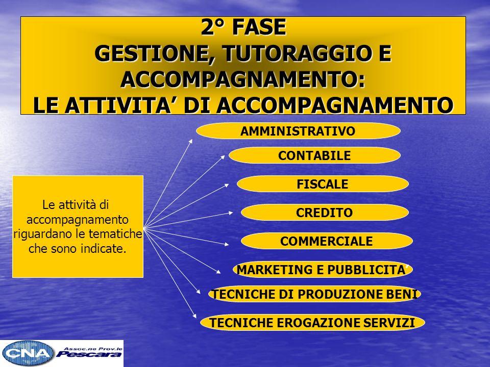 2° FASE GESTIONE, TUTORAGGIO E ACCOMPAGNAMENTO: LE ATTIVITA DI ACCOMPAGNAMENTO Le attività di accompagnamento riguardano le tematiche che sono indicate.