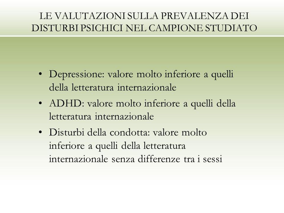 Depressione: valore molto inferiore a quelli della letteratura internazionale ADHD: valore molto inferiore a quelli della letteratura internazionale Disturbi della condotta: valore molto inferiore a quelli della letteratura internazionale senza differenze tra i sessi LE VALUTAZIONI SULLA PREVALENZA DEI DISTURBI PSICHICI NEL CAMPIONE STUDIATO