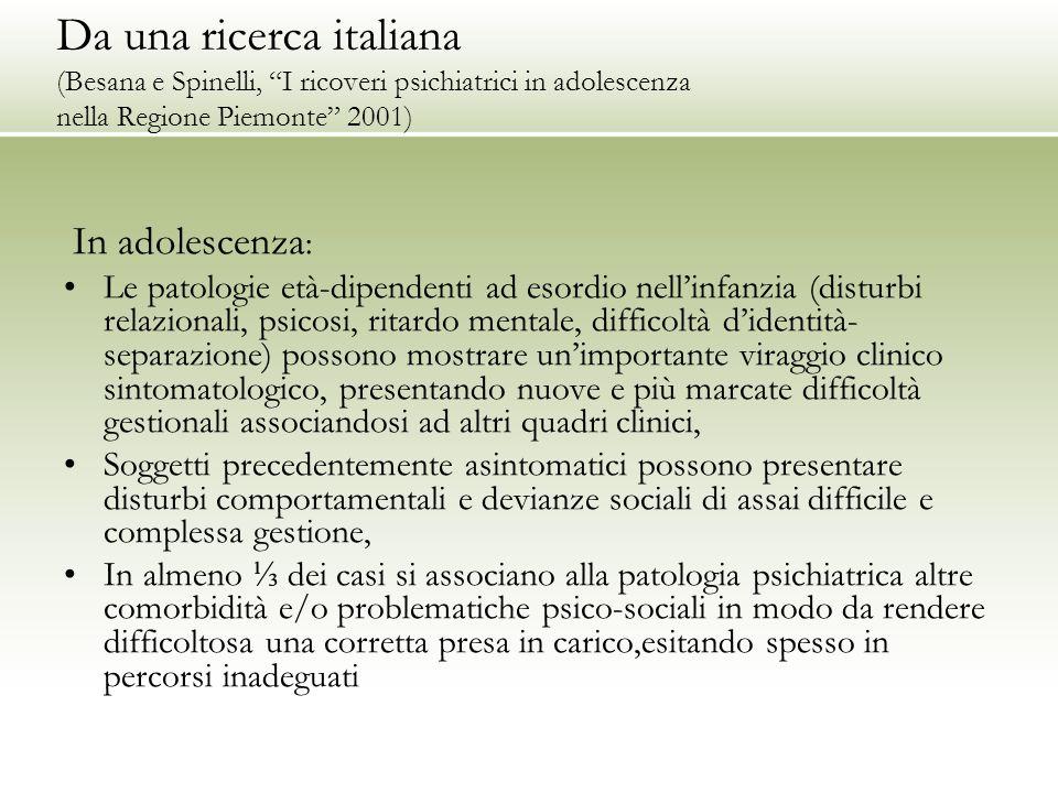 Da una ricerca italiana (Besana e Spinelli, I ricoveri psichiatrici in adolescenza nella Regione Piemonte 2001) In adolescenza : Le patologie età-dipe