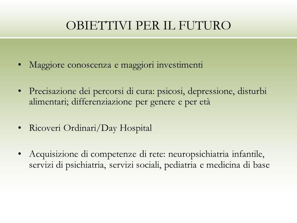 OBIETTIVI PER IL FUTURO Maggiore conoscenza e maggiori investimenti Precisazione dei percorsi di cura: psicosi, depressione, disturbi alimentari; diff