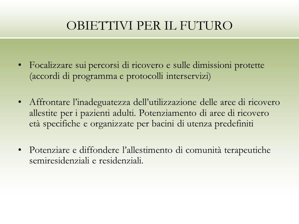 OBIETTIVI PER IL FUTURO Focalizzare sui percorsi di ricovero e sulle dimissioni protette (accordi di programma e protocolli interservizi) Affrontare l