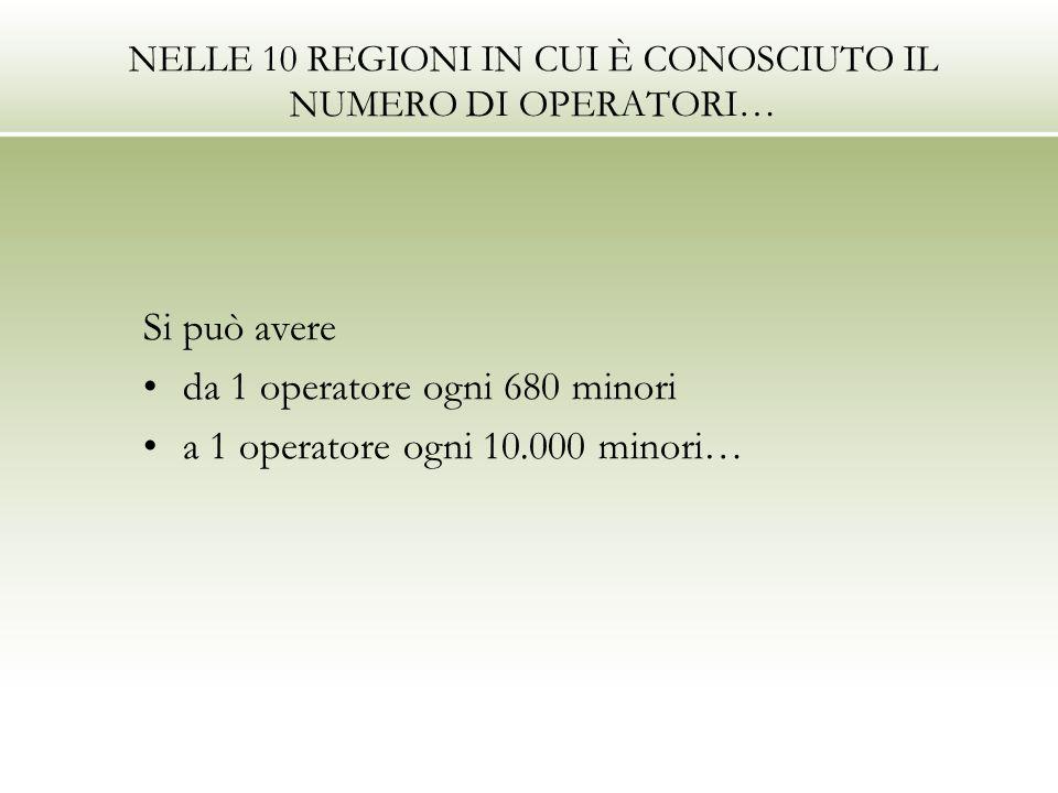 NELLE 10 REGIONI IN CUI È CONOSCIUTO IL NUMERO DI OPERATORI… Si può avere da 1 operatore ogni 680 minori a 1 operatore ogni 10.000 minori…