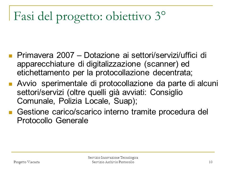 Progetto Viacarta Servizio Innovazione Tecnologica Servizio Archivio Protocollo 10 Fasi del progetto: obiettivo 3° Primavera 2007 – Dotazione ai setto