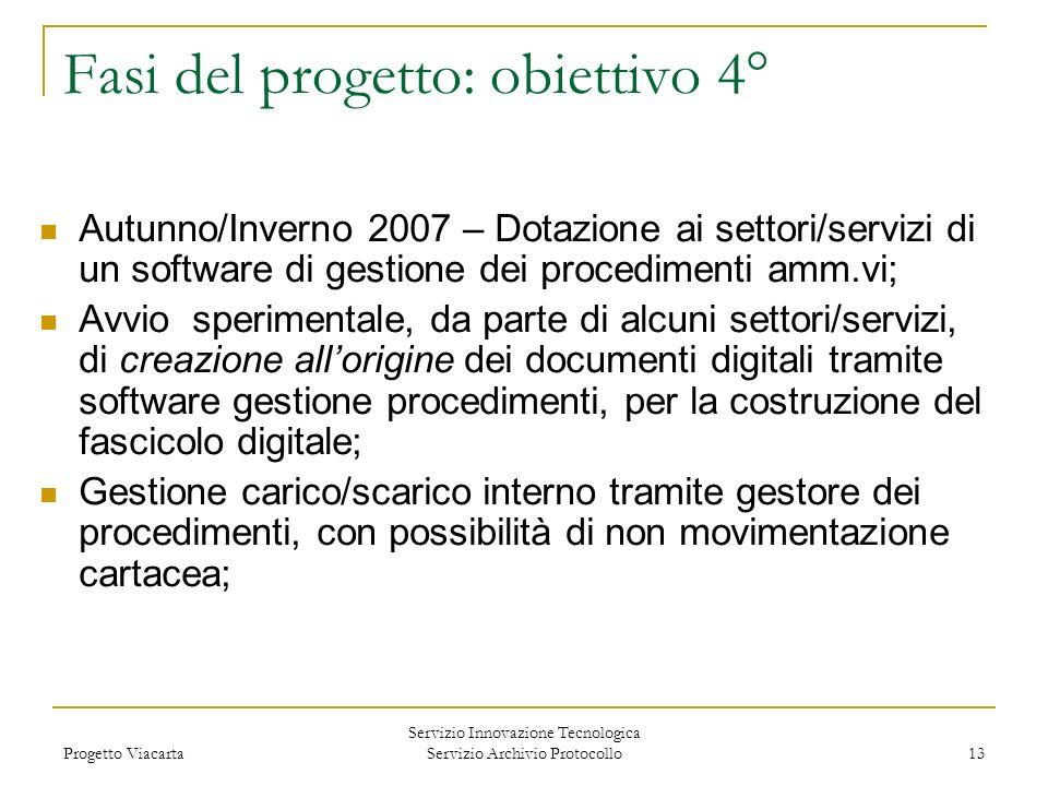 Progetto Viacarta Servizio Innovazione Tecnologica Servizio Archivio Protocollo 13 Fasi del progetto: obiettivo 4° Autunno/Inverno 2007 – Dotazione ai