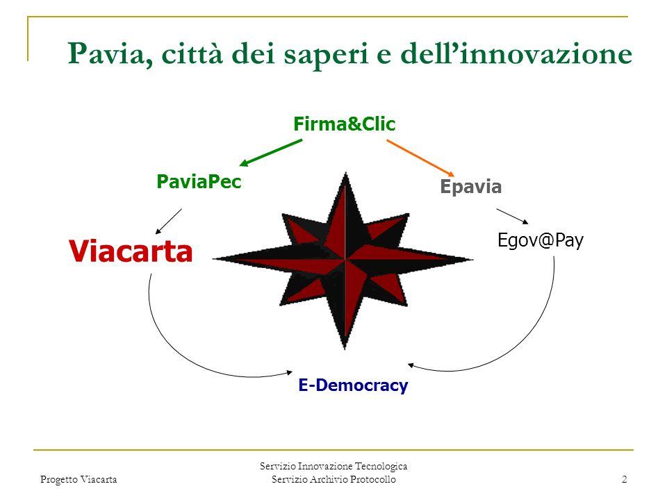 Progetto Viacarta Servizio Innovazione Tecnologica Servizio Archivio Protocollo 2 Pavia, città dei saperi e dellinnovazione Egov@Pay E-Democracy Pavia