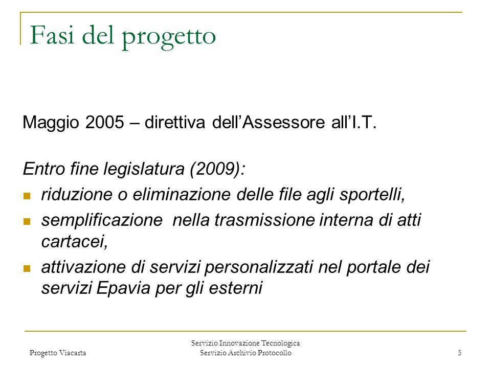 Progetto Viacarta Servizio Innovazione Tecnologica Servizio Archivio Protocollo 5 Fasi del progetto Maggio 2005 – direttiva dellAssessore allI.T. Entr