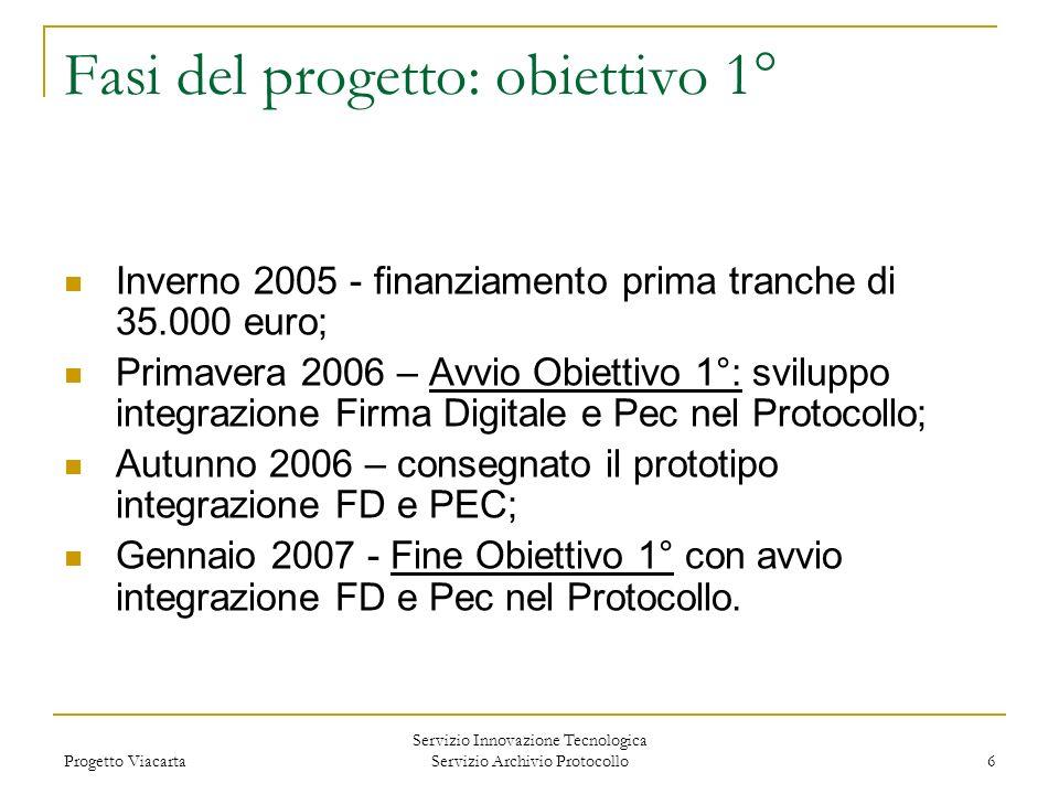 Progetto Viacarta Servizio Innovazione Tecnologica Servizio Archivio Protocollo 6 Fasi del progetto: obiettivo 1° Inverno 2005 - finanziamento prima t