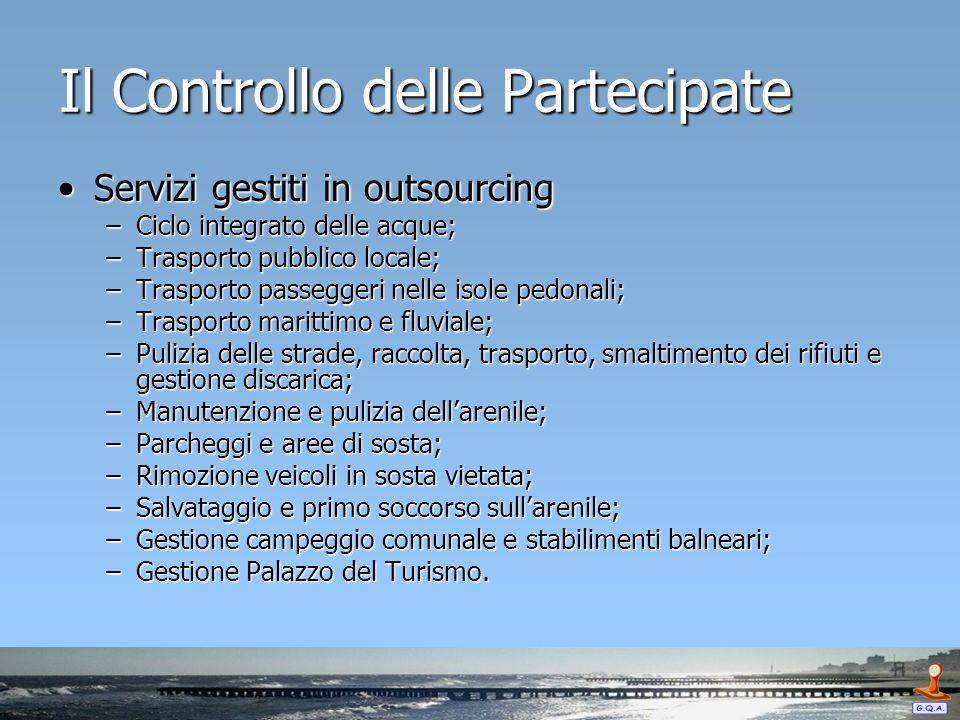 Il Controllo delle Partecipate Servizi gestiti in outsourcingServizi gestiti in outsourcing –Ciclo integrato delle acque; –Trasporto pubblico locale;