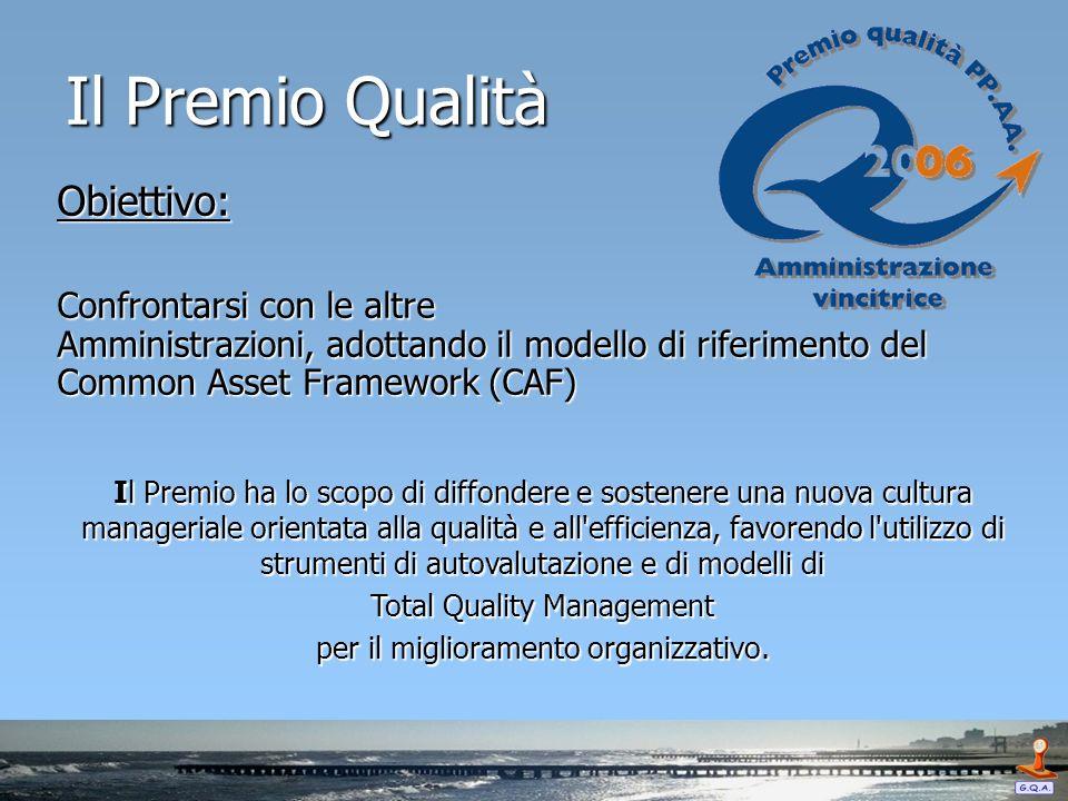 Il Premio Qualità Obiettivo: Confrontarsi con le altre Amministrazioni, adottando il modello di riferimento del Common Asset Framework (CAF) Il Premio ha lo scopo di diffondere e sostenere una nuova cultura manageriale orientata alla qualità e all efficienza, favorendo l utilizzo di strumenti di autovalutazione e di modelli di Total Quality Management per il miglioramento organizzativo.
