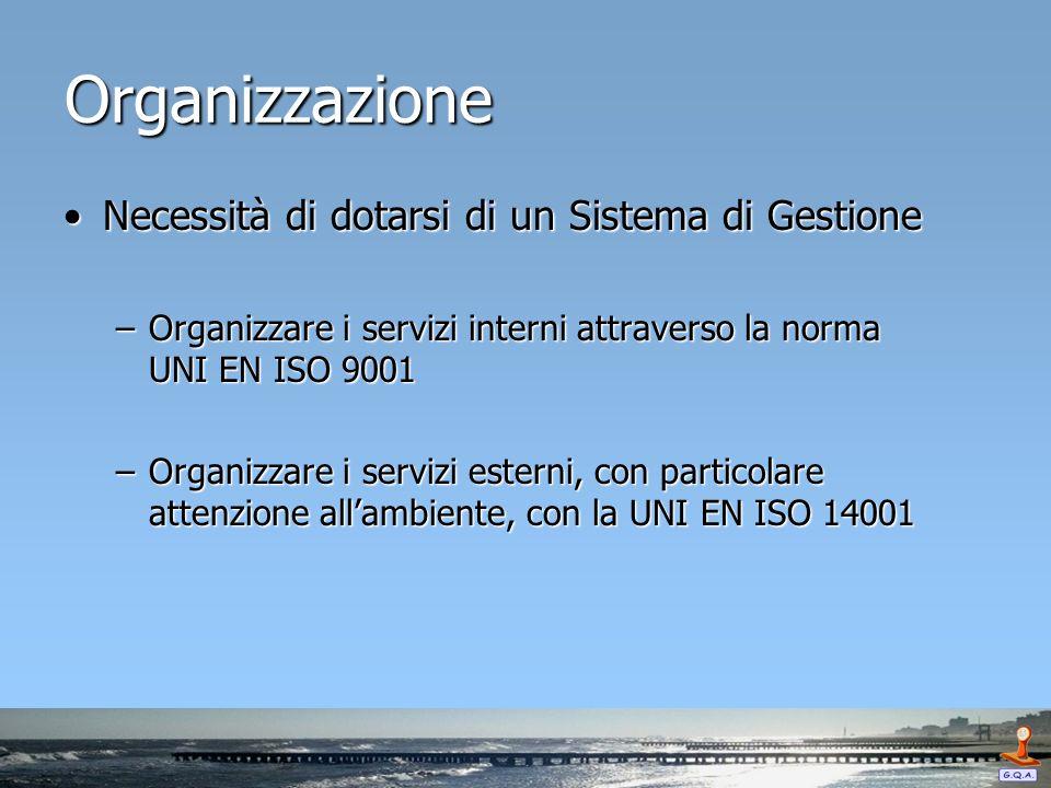 Organizzazione Necessità di dotarsi di un Sistema di GestioneNecessità di dotarsi di un Sistema di Gestione –Organizzare i servizi interni attraverso la norma UNI EN ISO 9001 –Organizzare i servizi esterni, con particolare attenzione allambiente, con la UNI EN ISO 14001