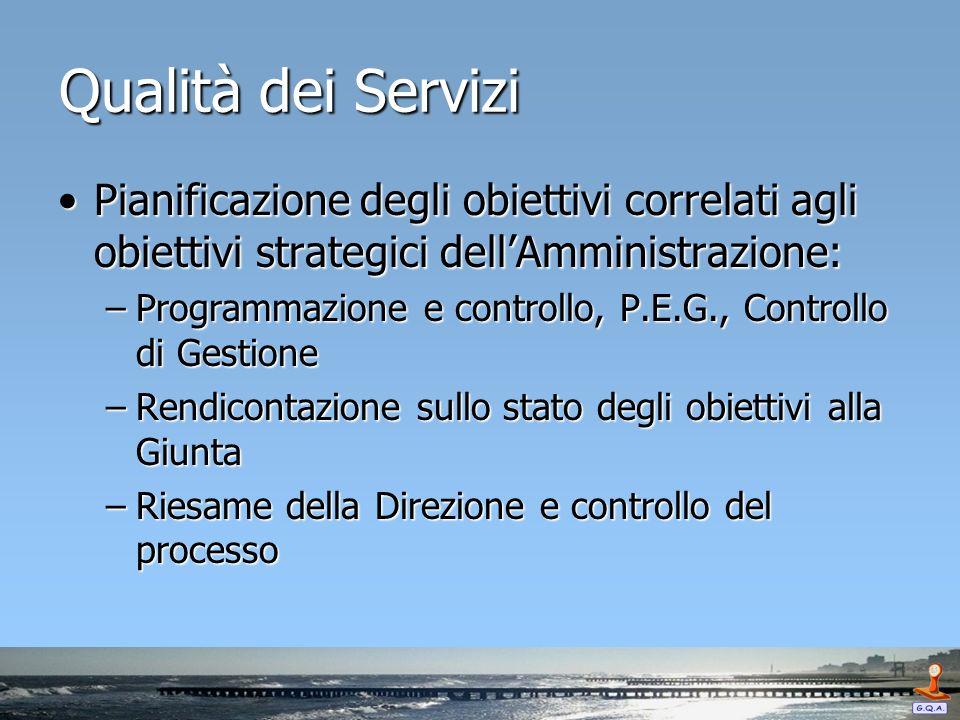 Qualità dei Servizi Pianificazione degli obiettivi correlati agli obiettivi strategici dellAmministrazione:Pianificazione degli obiettivi correlati ag