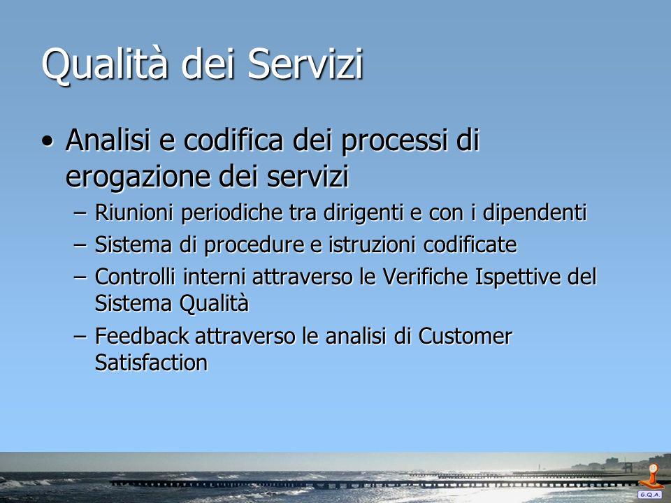 Qualità dei Servizi Analisi e codifica dei processi di erogazione dei serviziAnalisi e codifica dei processi di erogazione dei servizi –Riunioni perio