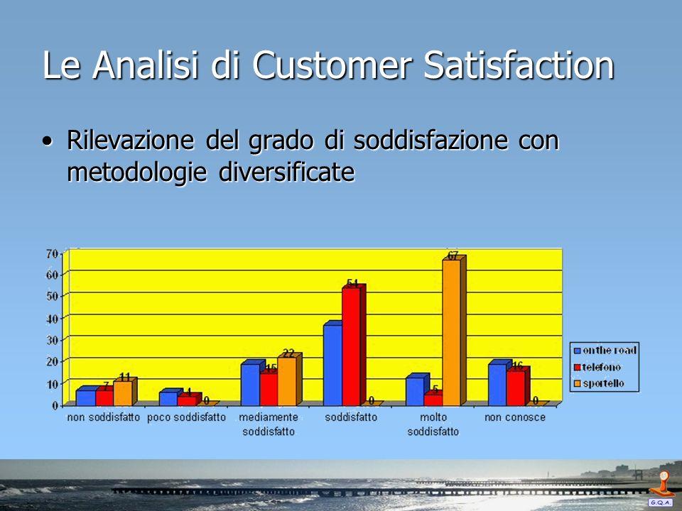 Le Analisi di Customer Satisfaction Rilevazione del grado di soddisfazione con metodologie diversificateRilevazione del grado di soddisfazione con met