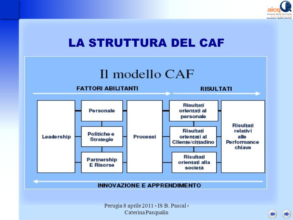 Perugia 8 aprile 2011 - IS B. Pascal - Caterina Pasqualin LA STRUTTURA DEL CAF
