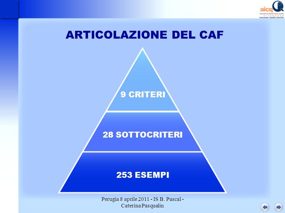 Perugia 8 aprile 2011 - IS B. Pascal - Caterina Pasqualin ARTICOLAZIONE DEL CAF 9 CRITERI 28 SOTTOCRITERI 253 ESEMPI