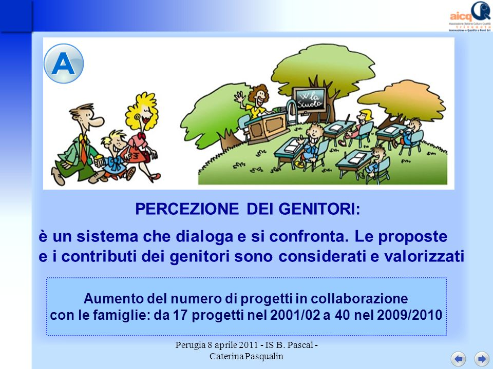 Perugia 8 aprile 2011 - IS B. Pascal - Caterina Pasqualin è un sistema che dialoga e si confronta. Le proposte e i contributi dei genitori sono consid