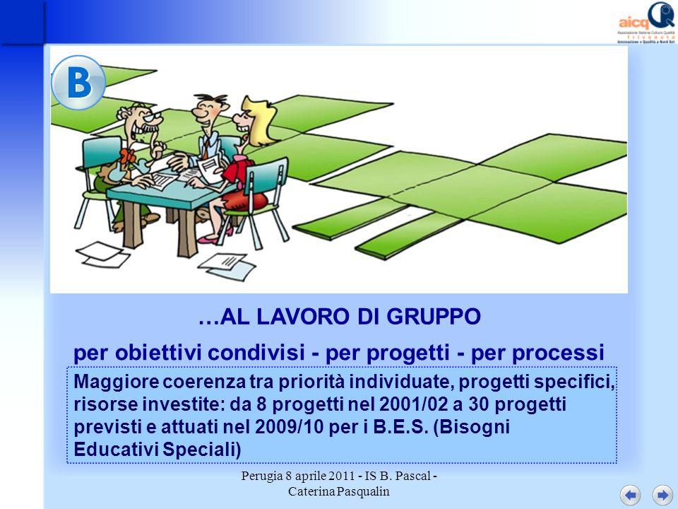 Perugia 8 aprile 2011 - IS B. Pascal - Caterina Pasqualin …AL LAVORO DI GRUPPO per obiettivi condivisi - per progetti - per processi Maggiore coerenza