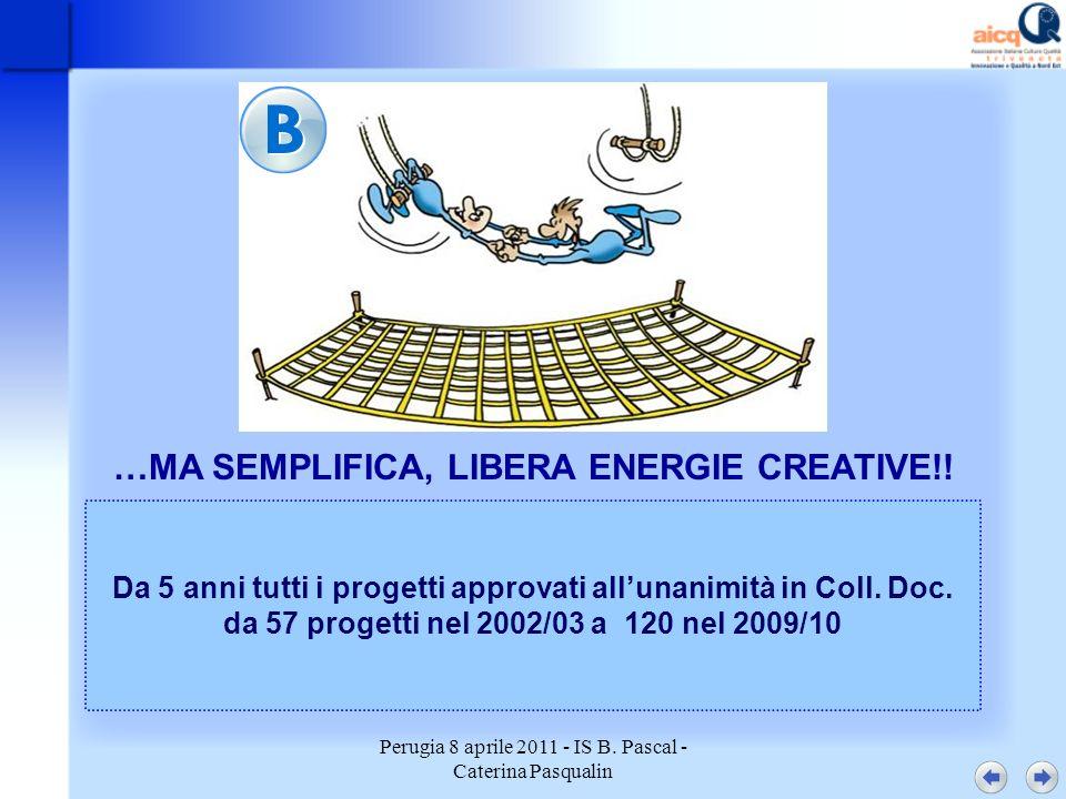 Perugia 8 aprile 2011 - IS B. Pascal - Caterina Pasqualin …MA SEMPLIFICA, LIBERA ENERGIE CREATIVE!.