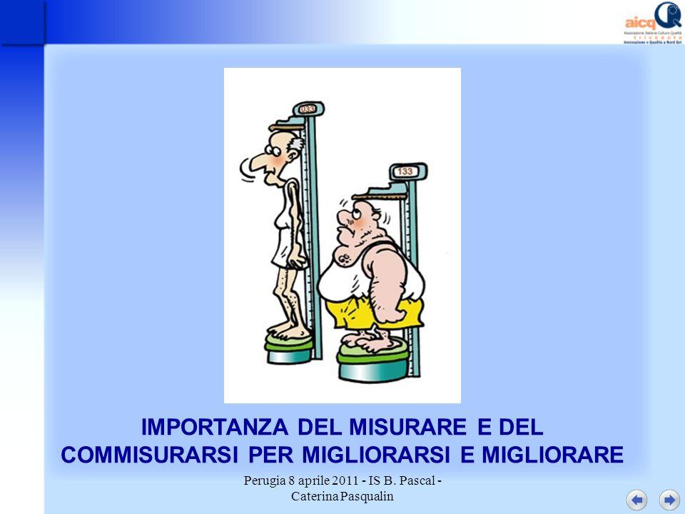 Perugia 8 aprile 2011 - IS B. Pascal - Caterina Pasqualin IMPORTANZA DEL MISURARE E DEL COMMISURARSI PER MIGLIORARSI E MIGLIORARE