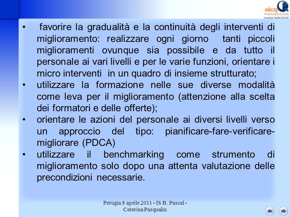 Perugia 8 aprile 2011 - IS B. Pascal - Caterina Pasqualin favorire la gradualità e la continuità degli interventi di miglioramento: realizzare ogni gi