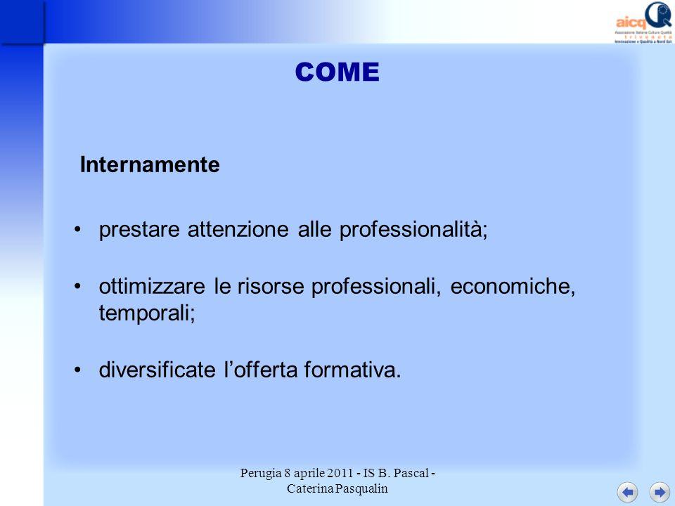 Perugia 8 aprile 2011 - IS B. Pascal - Caterina Pasqualin COME Internamente prestare attenzione alle professionalità; ottimizzare le risorse professio