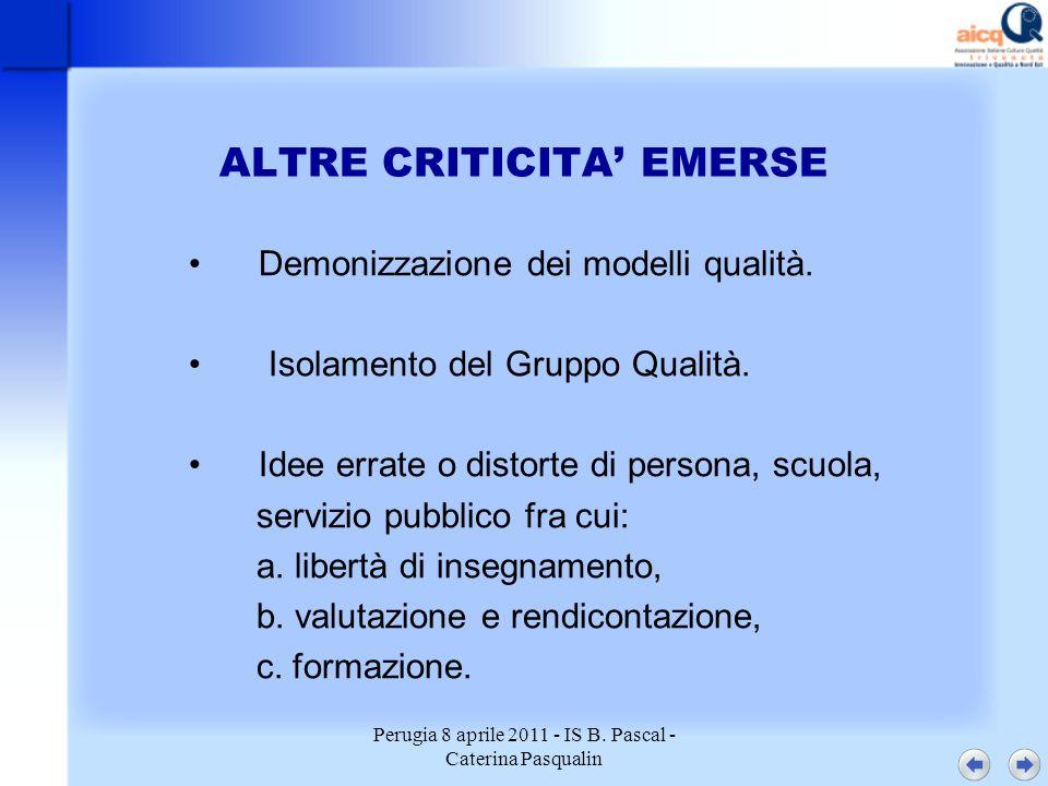 Perugia 8 aprile 2011 - IS B. Pascal - Caterina Pasqualin ALTRE CRITICITA EMERSE Demonizzazione dei modelli qualità. Isolamento del Gruppo Qualità. Id