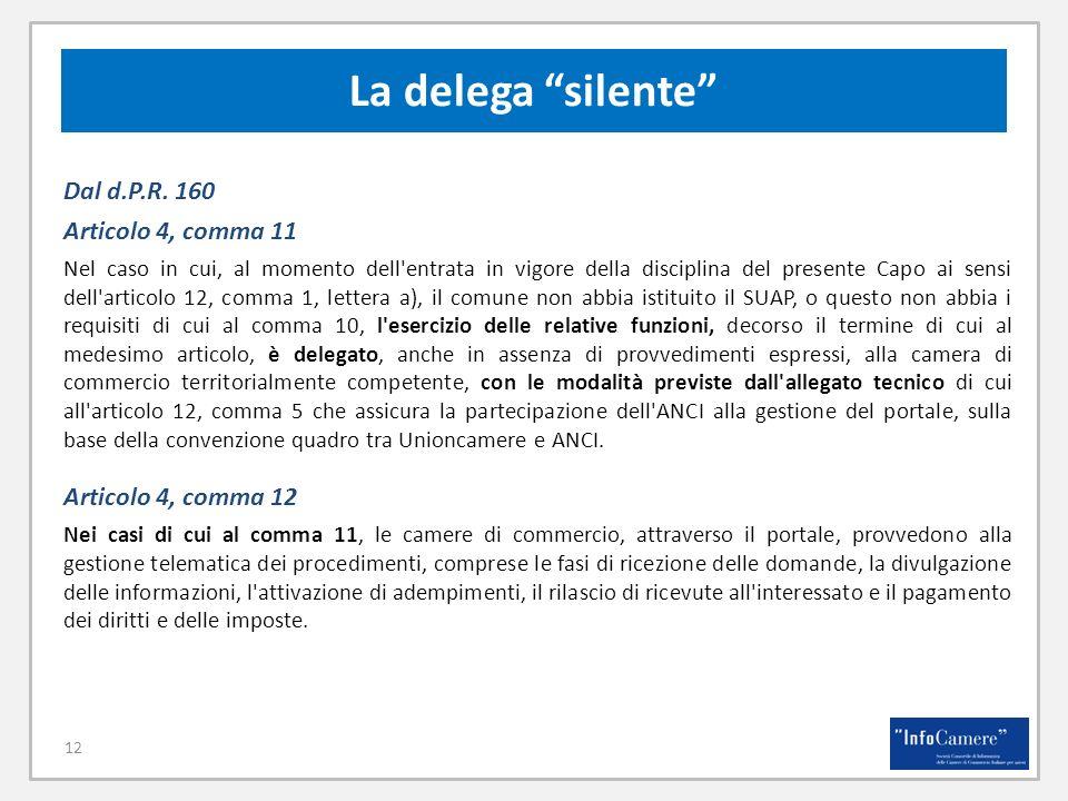 12 Dal d.P.R. 160 Articolo 4, comma 11 Nel caso in cui, al momento dell'entrata in vigore della disciplina del presente Capo ai sensi dell'articolo 12