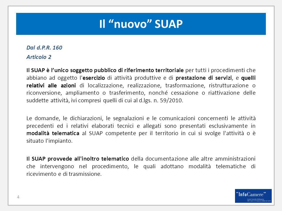 4 Il nuovo SUAP Dal d.P.R. 160 Articolo 2 esercizioquelli relativi alle azioni Il SUAP è lunico soggetto pubblico di riferimento territoriale per tutt