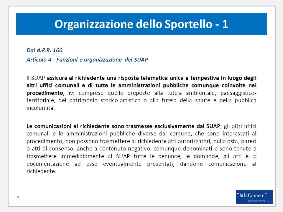 5 Organizzazione dello Sportello - 1 5 Dal d.P.R. 160 Articolo 4 - Funzioni e organizzazione del SUAP in luogo degli altri uffici comunalie di tutte l