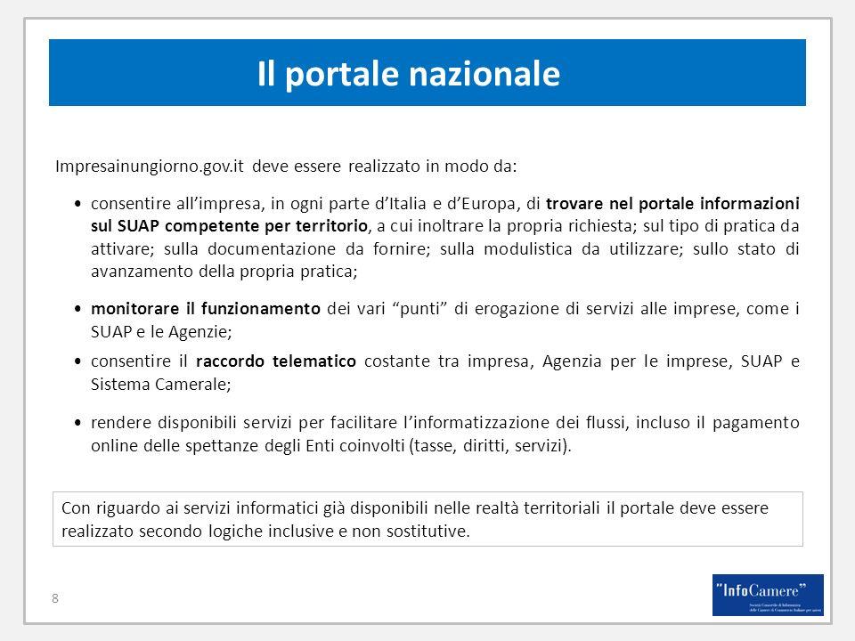 9 I servizi del portale 9 Il portale nazionale Impresainungiorno.gov.it viene introdotto dallart.38 come evoluzione di impresa.gov verso unofferta di servizi alle imprese per tutte le attività economiche su tutto il territorio nazionale.