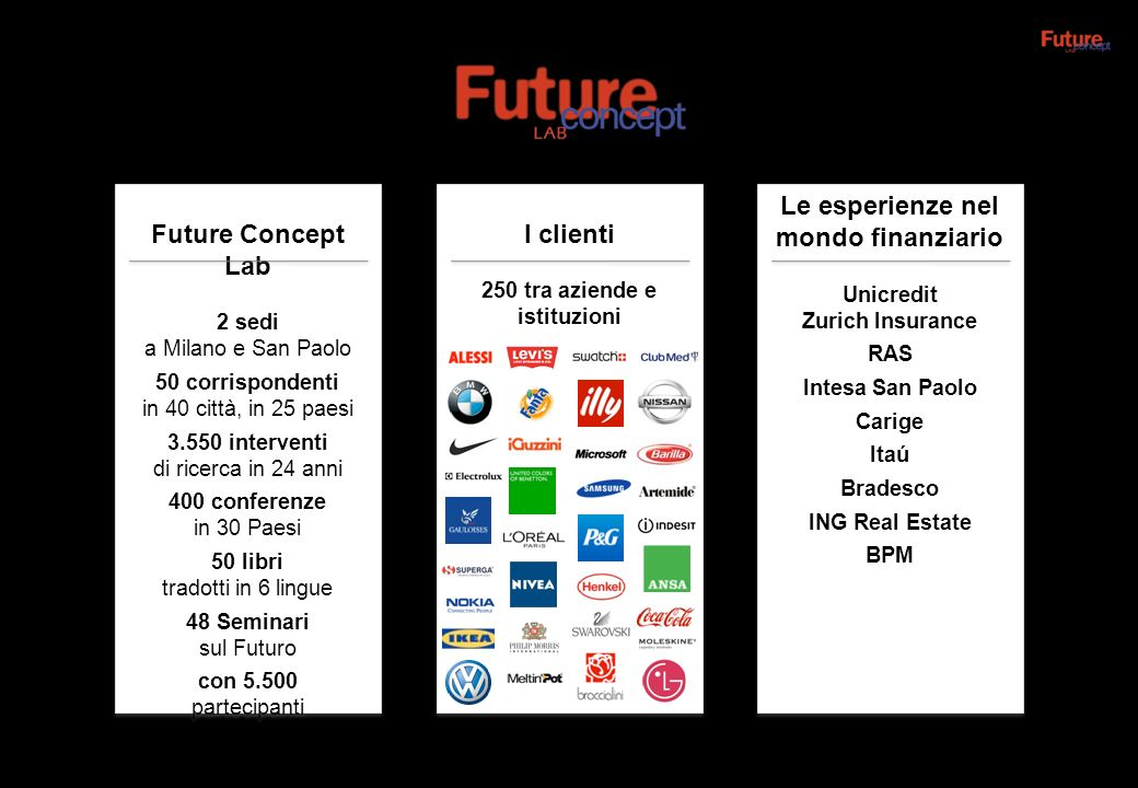 Future Concept Lab 2 sedi a Milano e San Paolo 50 corrispondenti in 40 città, in 25 paesi 3.550 interventi di ricerca in 24 anni 400 conferenze in 30