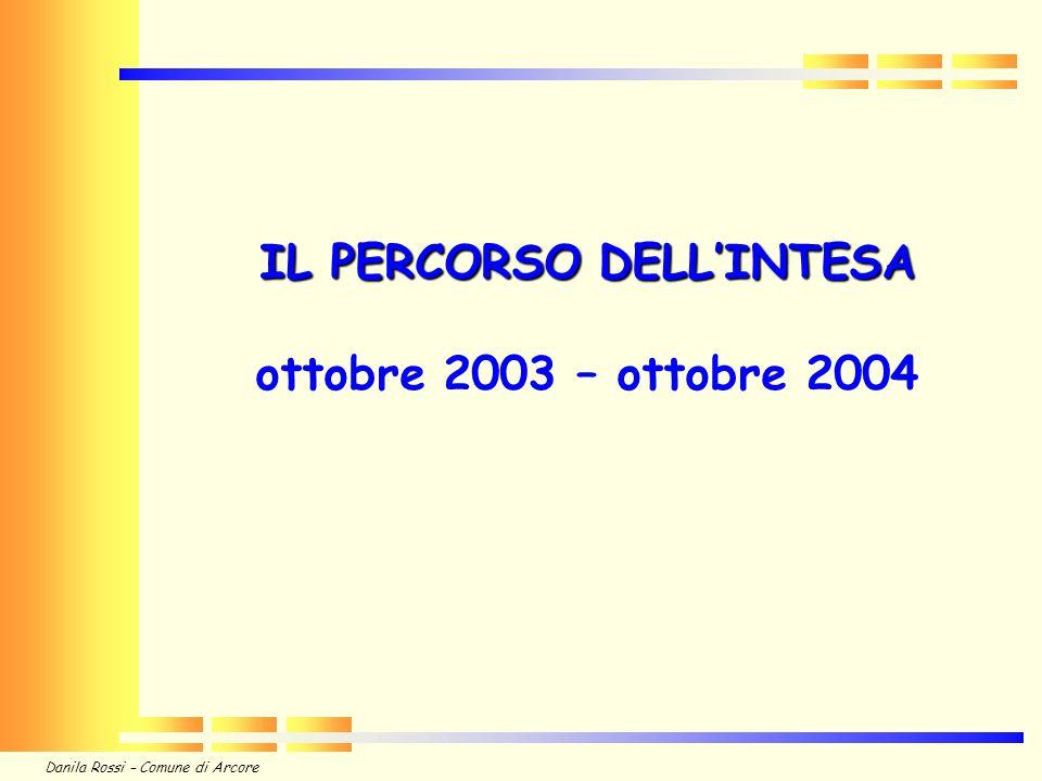 Danila Rossi – Comune di Arcore IL PERCORSO DELLINTESA IL PERCORSO DELLINTESA ottobre 2003 – ottobre 2004