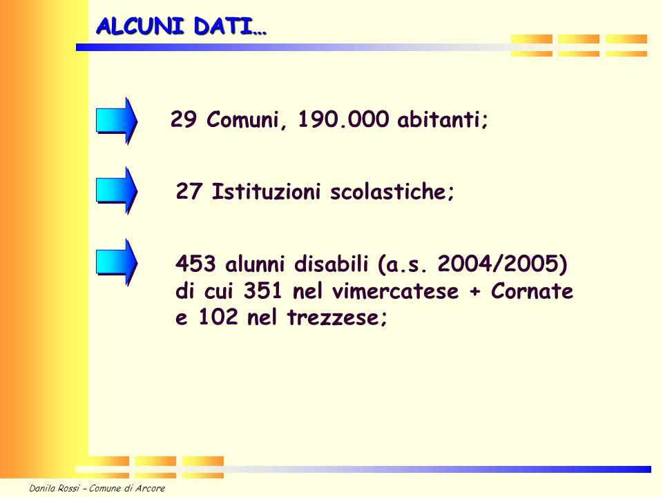 Danila Rossi – Comune di Arcore 29 Comuni, 190.000 abitanti; 27 Istituzioni scolastiche; 453 alunni disabili (a.s.