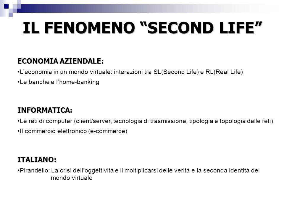 Leconomia in un mondo virtuale: interazioni tra SL (Second Life) e RL (Real Life) Mondo virtuale, denaro vero.