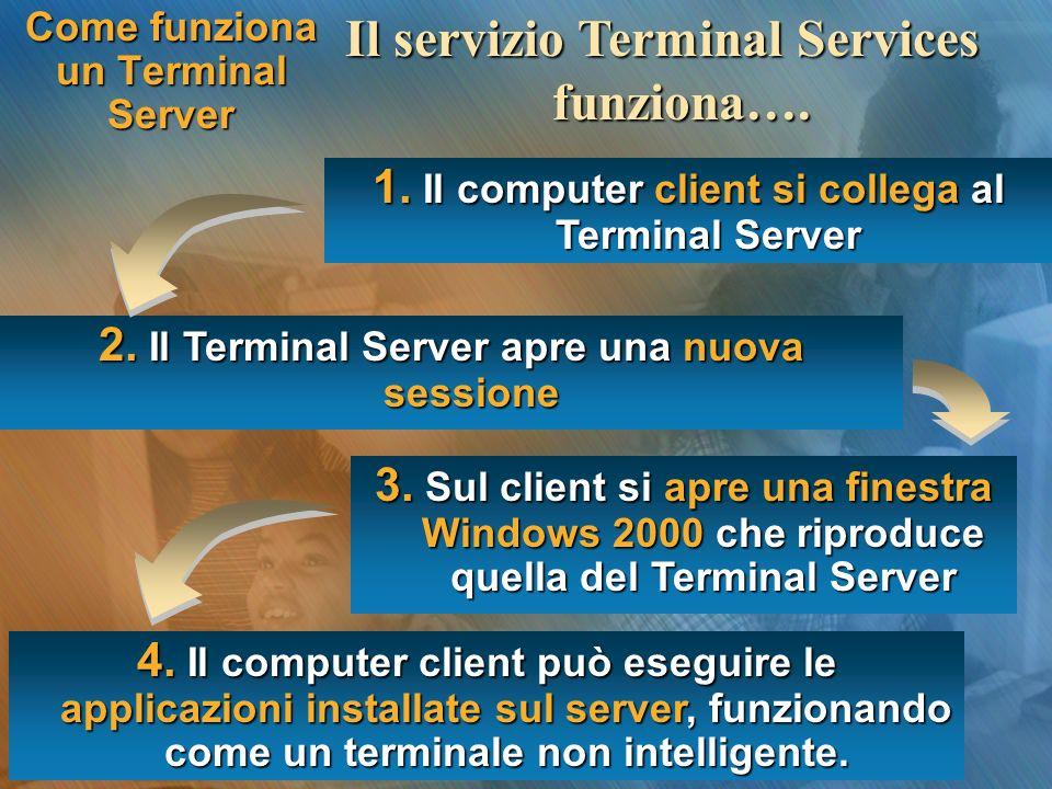 Come funziona un Terminal Server Il servizio Terminal Services funziona…. 1. Il computer client si collega al Terminal Server 2. Il Terminal Server ap