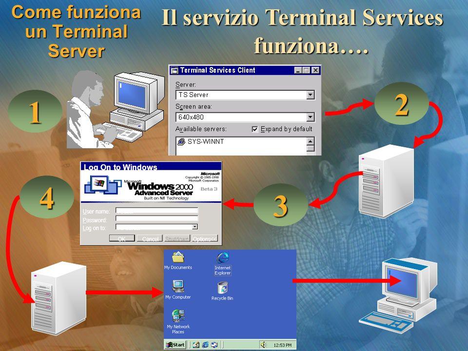 Come funziona un Terminal Server Il servizio Terminal Services funziona…. Log On to Windows User name: Password: Log on to: OKCancelShutdownOptions<<