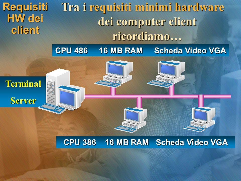 Requisiti HW dei client Tra i requisiti minimi hardware dei computer client ricordiamo… TerminalServer CPU 386 16 MB RAM Scheda Video VGA CPU 486 16 M