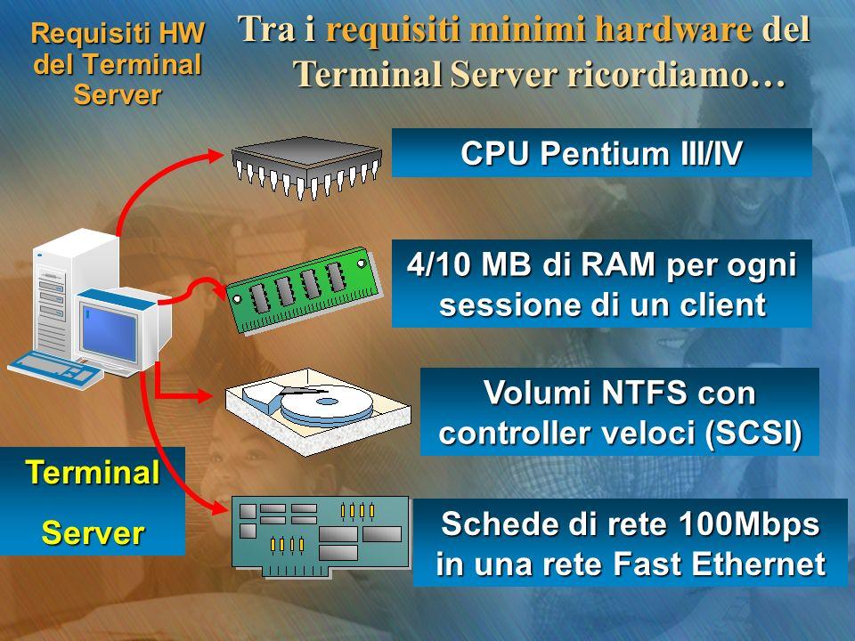 Requisiti HW del Terminal Server Tra i requisiti minimi hardware del Terminal Server ricordiamo… TerminalServer 4/10 MB di RAM per ogni sessione di un