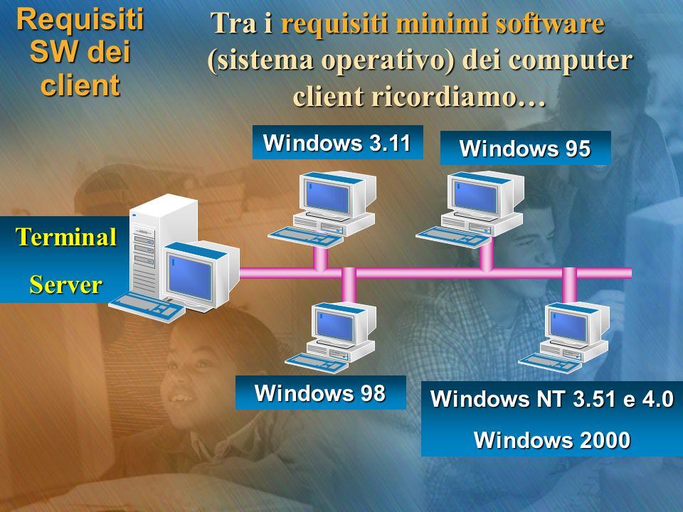 Requisiti SW dei client Tra i requisiti minimi software (sistema operativo) dei computer client ricordiamo… TerminalServer Windows 3.11 Windows 95 Win