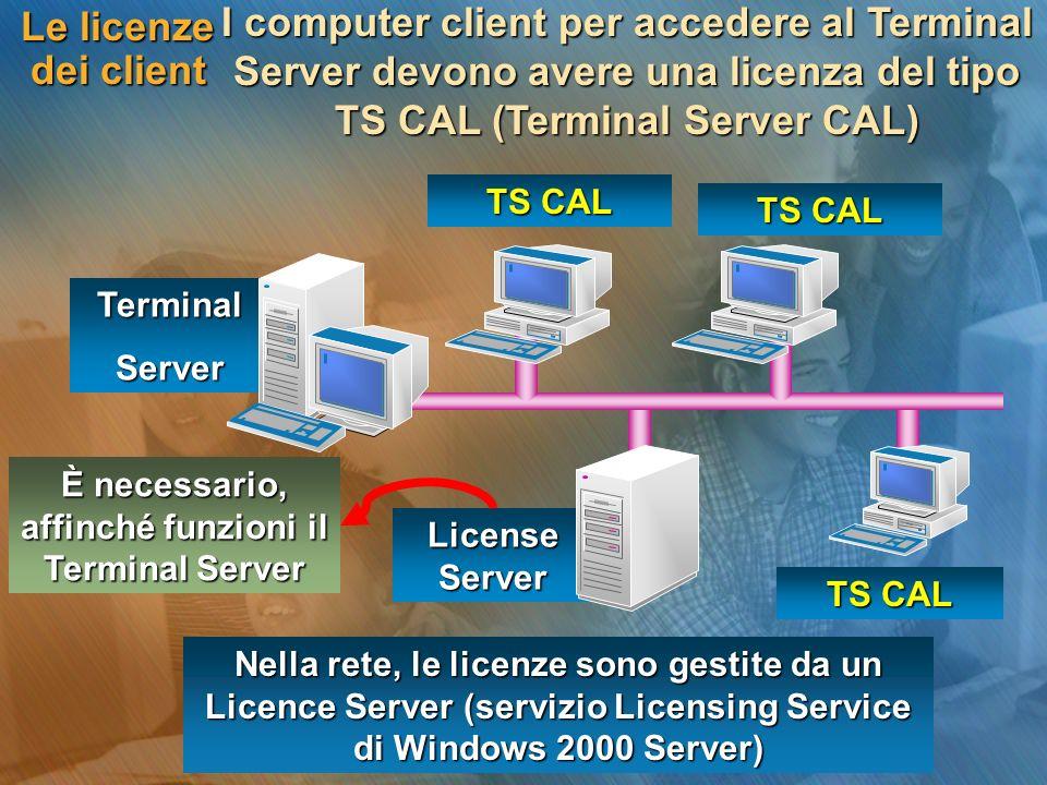 TerminalServer Le licenze dei client License Server TS CAL Nella rete, le licenze sono gestite da un Licence Server (servizio Licensing Service di Win
