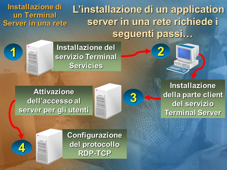 Installazione del servizio Terminal Servicies Installazione di un Terminal Server in una rete Linstallazione di un application server in una rete rich
