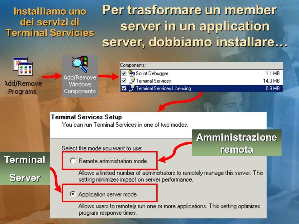 Installiamo uno dei servizi di Terminal Servicies Per trasformare un member server in un application server, dobbiamo installare… Amministrazione remo