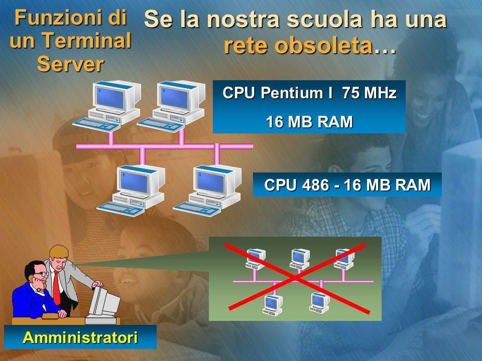 Funzioni di un Terminal Server Se la nostra scuola ha una rete obsoleta… CPU 486 - 16 MB RAM CPU Pentium I 75 MHz 16 MB RAM Amministratori